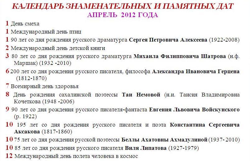 Календарь знаменательных и памятных дат апрель 2012 год