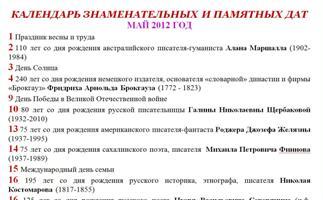 Календарь знаменательных и памятных дат май 2012 год